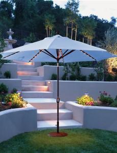 Umbrellas & Cushions Patio World